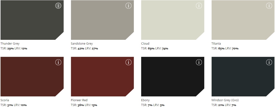 Colorsteel Colour Chart For Roofing ⋆ Johnson Roofing